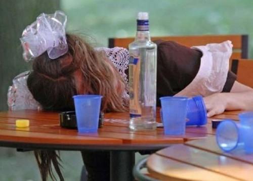 алкогольная зависимость среди подростков