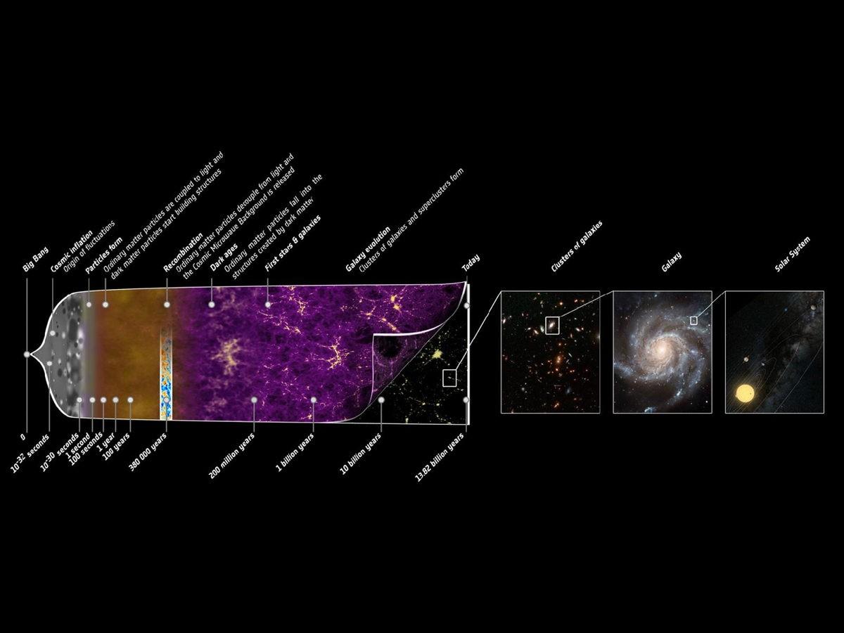 Кроссворд По Астрономии Для 5 Класса.Rar