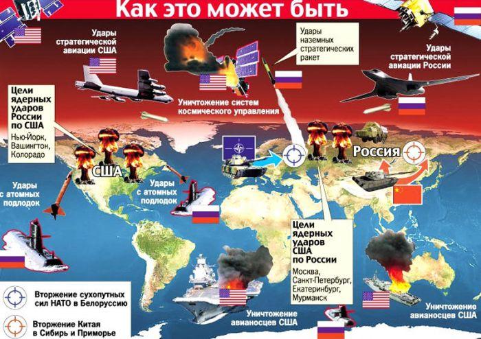 Война между россией и сша фото 189-596