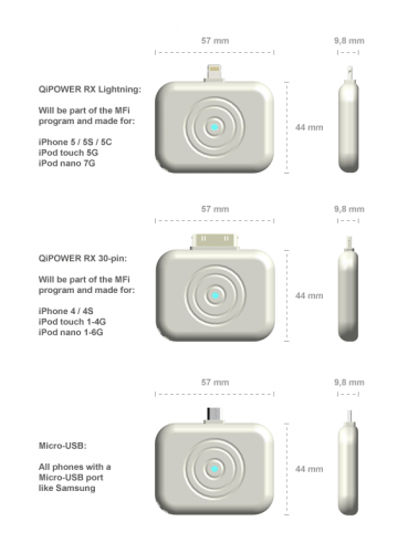 QiPOWER TRX Receivers