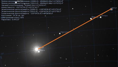 Солнце_4 планеты_Регул