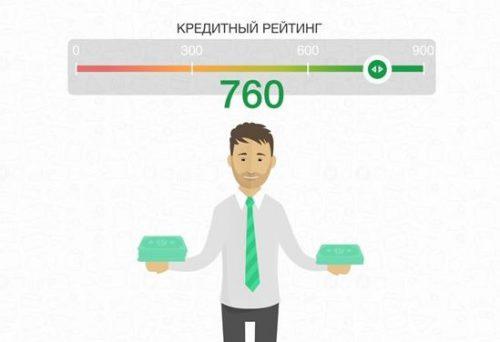 Что даст россиянам кредитный рейтинг